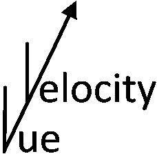 VELOCITY VUE, INCORPORATED